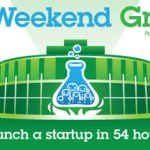 Why You Should Stop Wasting Time and Bring Your Business Ideas to Startup Weekend in Green Bay