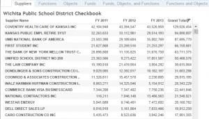 wichita-school-checkbook-screen-example