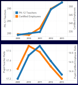 goddard-school-employment-2013-11