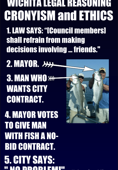 Wichita logic Brewer fishing