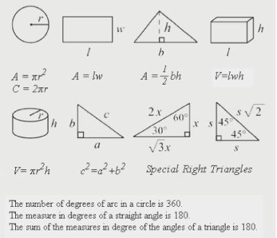 Sat Math - WikiPrep