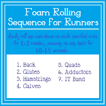 Foam Rolling Sequence