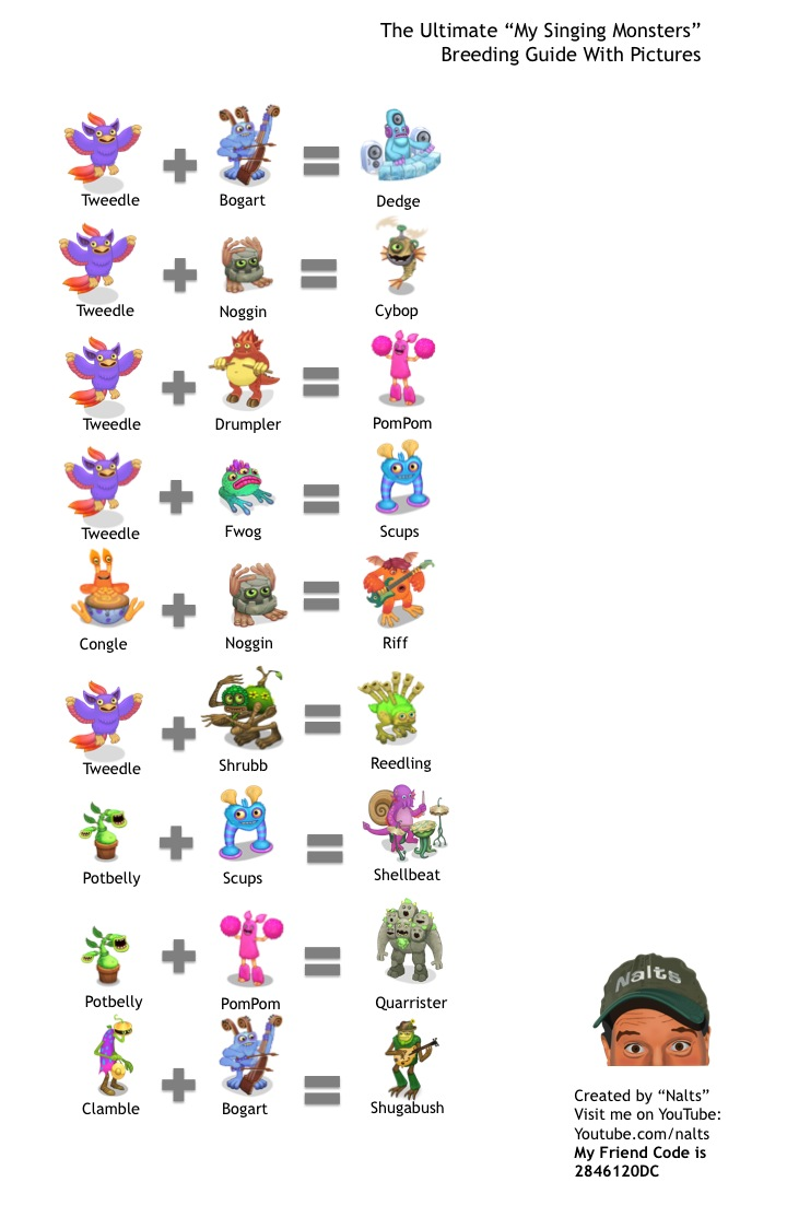 My singing monsters breeding guide with pictures will video for food
