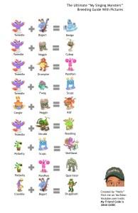how, to, breed, breeding, monsters, singing, my, mysingingmonsters