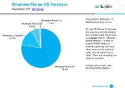 windows-phone-betriebssystem-verteilung-september-2016