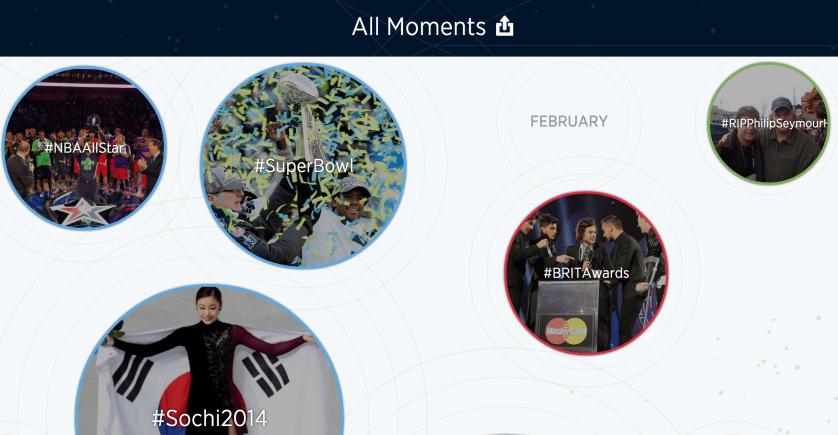 Twitter moments Feb 2014