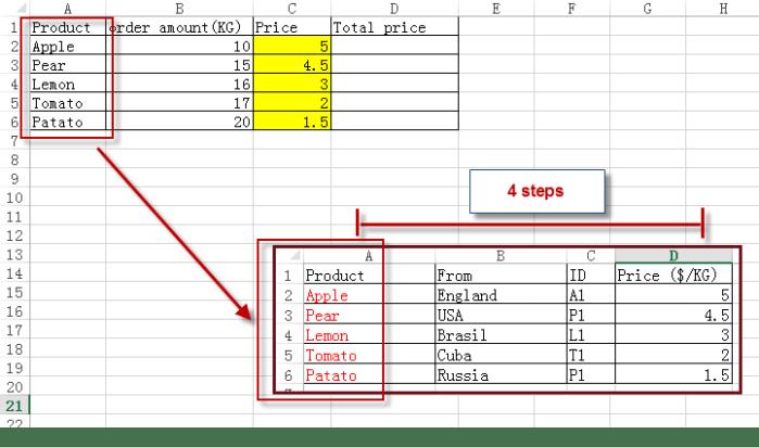 2. formula