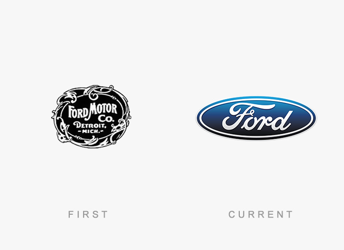 Ford old and new logo