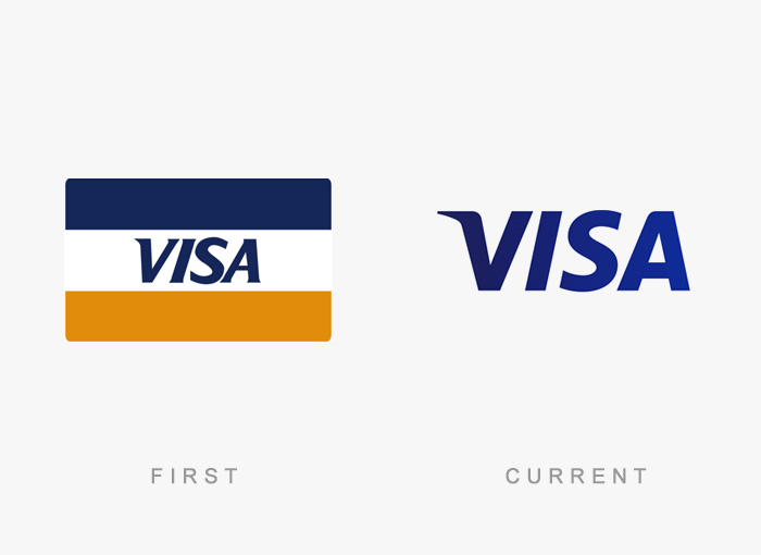 Visa old and new logo