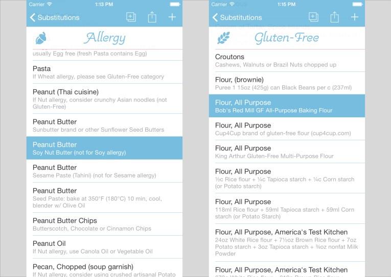 Substitutions- app
