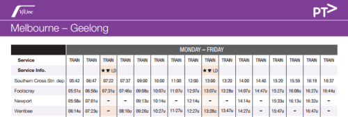 V/Line Geelong line timetable - October 2014