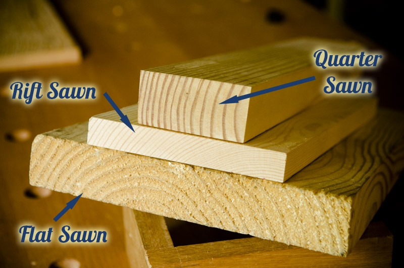 lumber-sawn-type-diagram