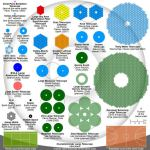 Comparison of optical Telescope primary mirrors- infographic