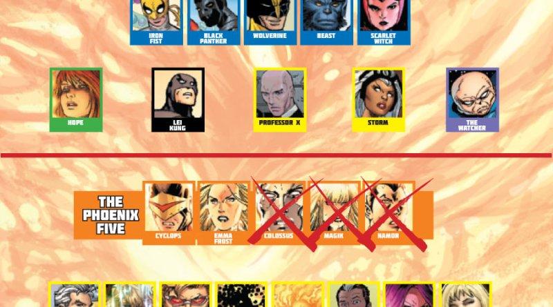Avengers vs X-men #10 (9)