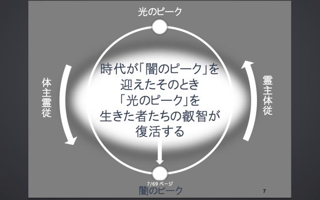 スクリーンショット 2015-12-08 0.47.03