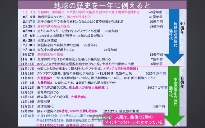 スクリーンショット 2015-12-08 0.47.38