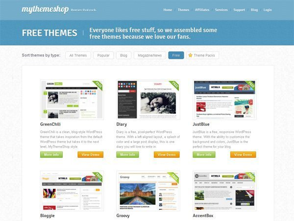 My Theme Shop: Free WordPress Themes