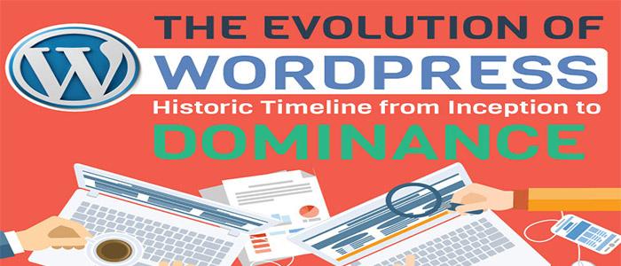 The Evolution of WordPress [Infographic]