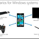 usb-Windows-Phone-Windows-10[1]