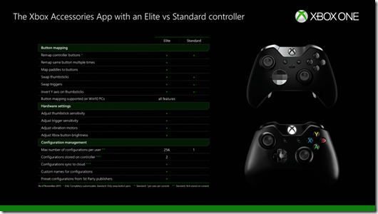 Xbox-One-Controller-Remapping-Small[1]