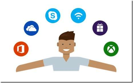 Microsoft-Work-And-Play-Bundle[1]