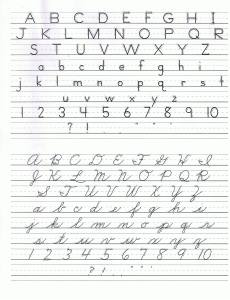A classroom poster showing the Zanerian Method letterforms.