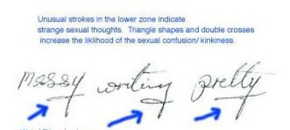 Sexual perversion in handwriting