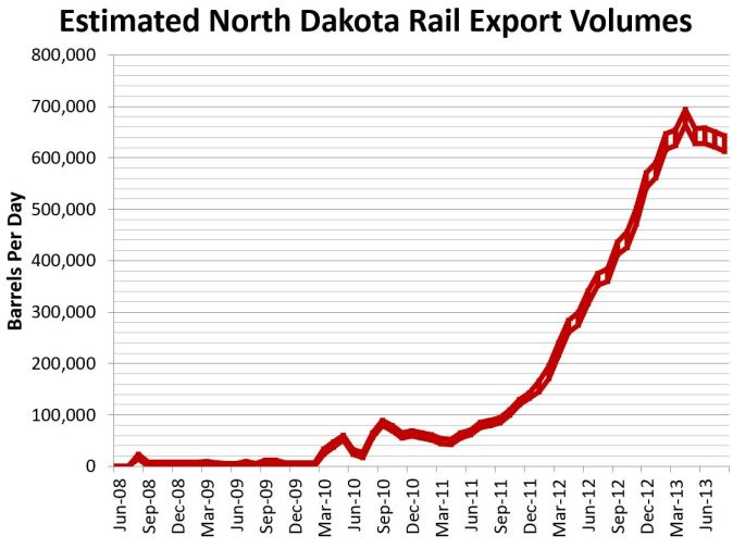 rail-estimate-10-15-2013