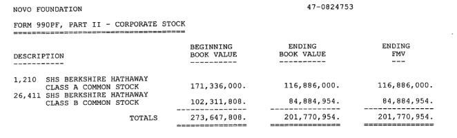 How does Warren Buffett generate alpha    Quora