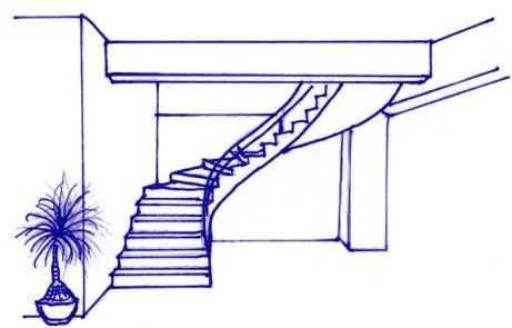 風生水起──好運來。樓梯對門的制法~樓梯應在何方。圖為「入門見梯、困難重重」,在西方國家很多建築物中,均喜歡以豪華的旋轉梯做裝飾,若處理不當,易造成沖煞,不可不慎。