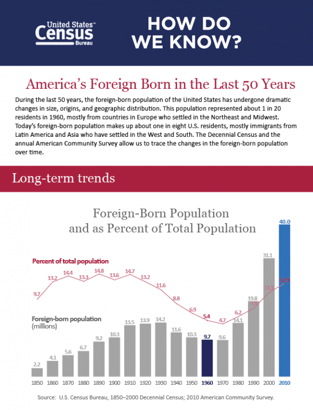 census_infographic_short