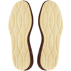 Keep Warm Insoles