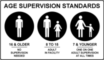 AGE_SUPERVISION_GUIDELINES