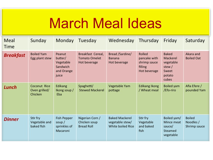How to Plan Healthy Meals for the Week