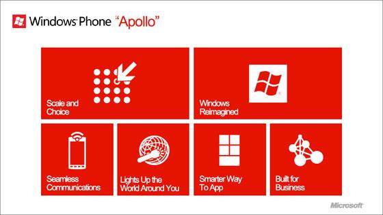 WindowasPhone8