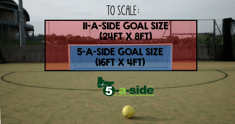 5-a-side goal size