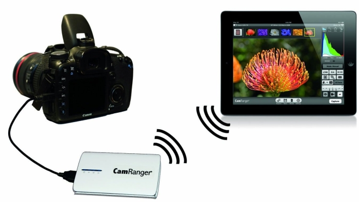 Wireless Nikon and Canon Dslr Remote From Ipad, Iphone Ipod Touch