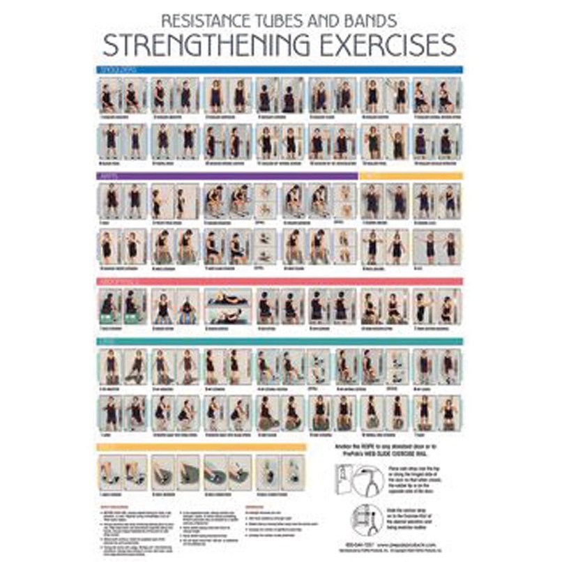 Priceless image pertaining to printable resistance band exercise chart pdf