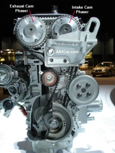 VARIABLE VALVE TIMING variable valve timing cam phasers