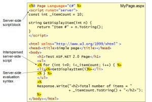 ASP.NET Dynamic Content