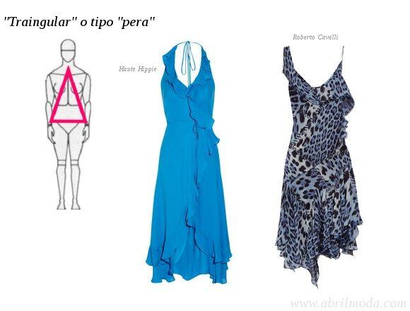 Blog ABRIL Moda. Elegí según tu tipo de cuerpo.