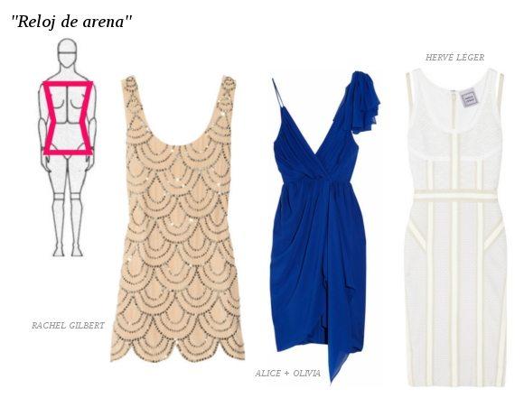 Blog ABRIL Moda. Elegí la ropa según tu tipo de cuerpo.