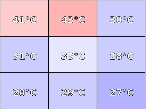 Temperatura obudowy: dół Acer Aspire S13 (S5-371)