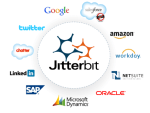 Increasing Cloud Integration Makes Jitterbit In-Demand