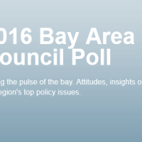 Results are out from the 2016 Bay Area Council Poll