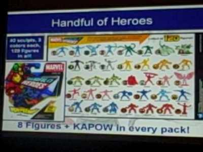 SDCC09 – Hasbro/Marvel License Panel 3 of 6