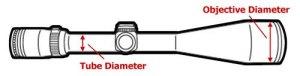 critical-light-gathering-specs-for-riflescopes