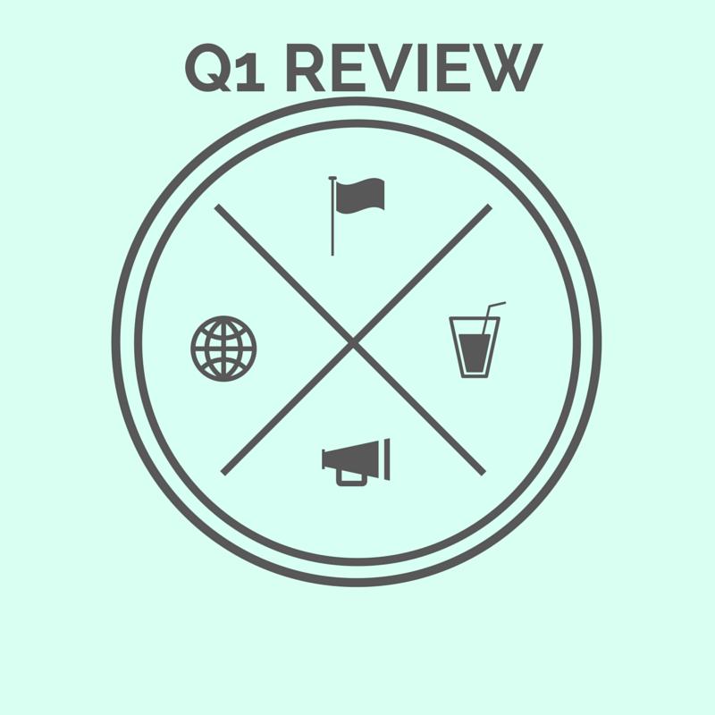 Q1 Review (1)