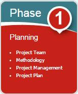 Phase 1 – Planning