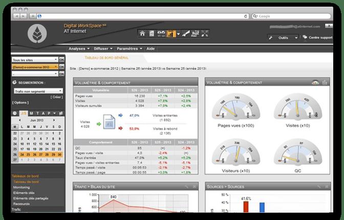 The Top 31 Best Web Analytics Tools | Google Analytics Alternative